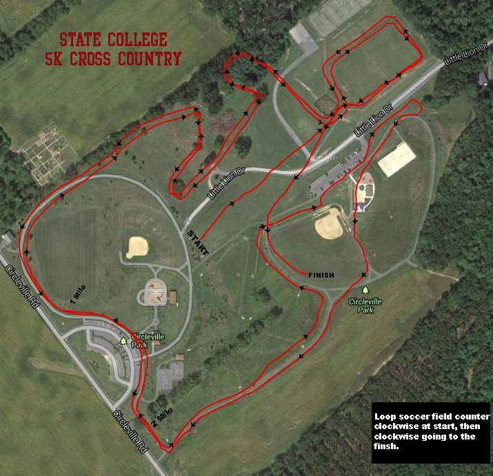 State College H S X C Course 5 Kilometers Circleville